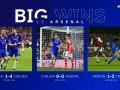 切尔西VS阿森纳经典胜利:欧联4-1夺冠 温格千场6球砸场子