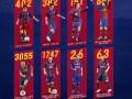 近12年是属于他的西甲 梅西成联赛历史8大数据王
