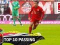 德甲FIFA20十大传球神将:哈弗茨力压库鸟罗伊斯