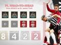 纽卡斯尔VS利物浦数据前瞻:红军打喜鹊来劲 限