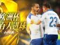 欧洲杯历史百大进球(88)博努奇贾凯里尼半场连线看嗨孔蒂