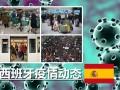 西班牙疫情:全欧第2严重+西甲或停摆 梅西若回国家队隔离2周