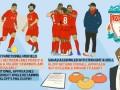 【深度】为何利物浦如此强大? 8分钟剖析超强红军如何打造而成