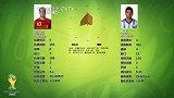 世界杯-14年-《巴西快线》:阿根廷vs比利时交战数据分析-新闻