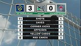 MLS-1415赛季-常规赛-第26周-洛杉矶银河6:0科罗拉多急流 全场