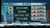 """鲍威尔会否加入""""负利率""""?全球市场谨慎等待"""