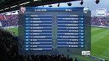 意甲-第23轮录播:卡利亚里VS斯帕尔