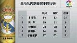 西甲-第36轮录播:皇家马德里VS比利亚雷亚尔(申方剑)