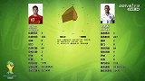世界杯-14年-《巴西快线》:比利时vs美国世界杯交战数据汇总-新闻