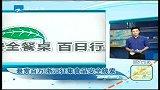 新闻直通车-20120829-悬赏百万,浙江征集食品安全线索