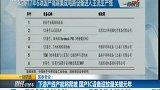 国泰君安:下游产线产能将爬坡 国产IC设备迎放量关键元年