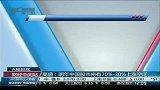 高盛:明年中国股市将有20%-30%上涨空间
